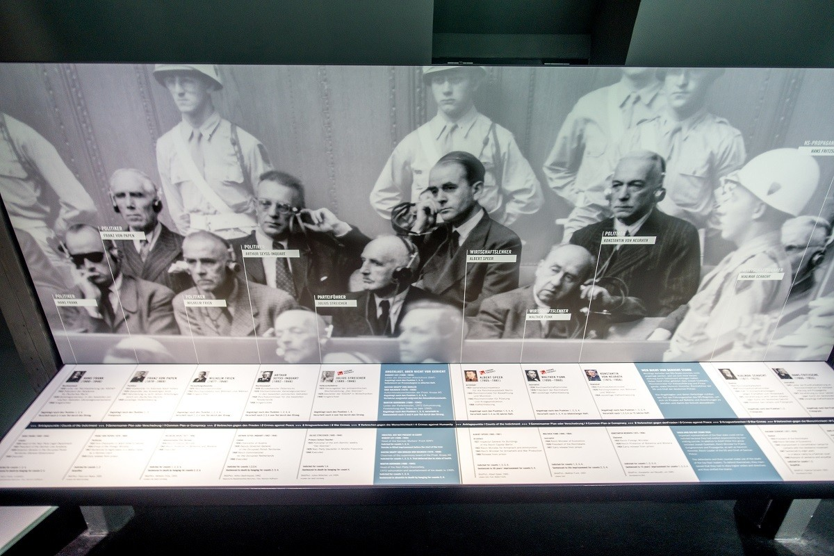 Photo of Nuremberg Trial defendants at the Palace of Justice